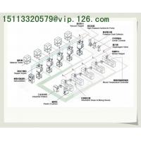 Wholesale Made-in-China Plastic Material Central Feeding System For Thailand from china suppliers
