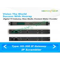 Wholesale Digital TV Data Scrambler 2 TS Stream Processor Platform Manager With Full IP Interface from china suppliers
