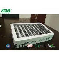 Wholesale 300 Watt Agriculture LED Growing Light With Dual Lens For Growing Plants from china suppliers