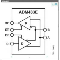 Wholesale ADM483EARZ ADI NEW and ORIGIONAL 16+ SOP  (5 V ESD Protected, Slew Rate Limited, Low Power, Half Duplex RS-485/RS-422 Tr from china suppliers