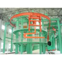 Wholesale Sheet Heat Treatment Furnaces For Sealed Rotary Wire Rod from china suppliers