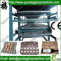 Wholesale Pulp Molding Drying Line from china suppliers