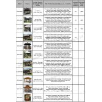 Wholesale WPC waterproof outdoor living gazebo Designs summary from china suppliers