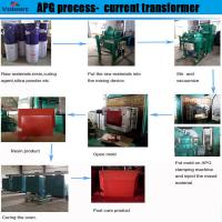 China high efficiency apg epoxy resin clamping machine for high current bushings for sale