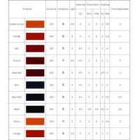 Wholesale Dyestuff SNE / C / CE Series Textile Dyestuff Chemicals for Cotton / Textile / Faric from china suppliers