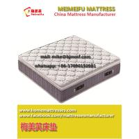 Wholesale Unbiased Innerspring Coil Mattress Reviews and Ratings 2017 from china suppliers