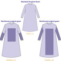 Wholesale Free Samples !! Blue SMS Disposable Sterile Surgical Gown with hand towel from china suppliers