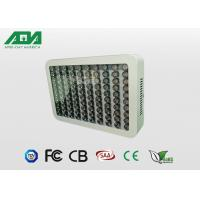 Wholesale 300w With Lens Led Growing Lights With High Par Ppfd For Flowers Vegetables from china suppliers
