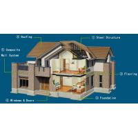Wholesale LGS Villas from china suppliers