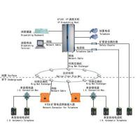 Wholesale Mine-used Sensors Model KTJ4IDispatching and Communication System Based on Network from china suppliers