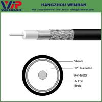 Wholesale 75Ohm RG59 Coaxial Cable from china suppliers