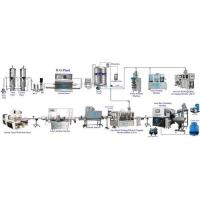 RO Plant Mineral Water Plant