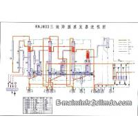 Wholesale Falling Film Evaporator from china suppliers