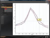 Wholesale Laser calibration data analysis software brings new levels of functionality and flexibility from china suppliers