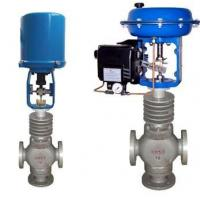 Wholesale Three reduction to common denomiator flow regulating valve (us) from china suppliers