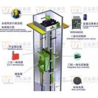 Wholesale ElevatorIntegrated Control System from china suppliers