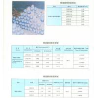 Wholesale steel ball for cement, mine factory from china suppliers