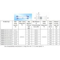 Wholesale Soda Water Mixer from china suppliers