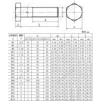 Wholesale Metric hex head bolts ASME/ANSI B18.2.3.5M-2006 from china suppliers