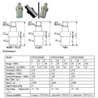 Buy cheap CWST-SY02 Series Piezoelectric Pressure Sensor from wholesalers