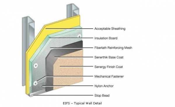Exterior insulation and finish systems of item 44614883 for Exterior insulation and finish system