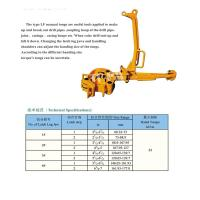 Wholesale Manual Tong Series Q23/8-7LF from china suppliers