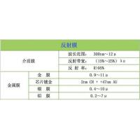 Wholesale Gold Film from china suppliers