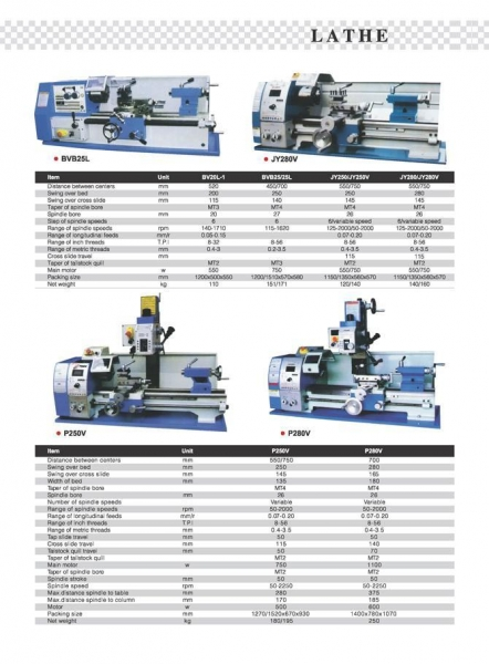 China BENCH LATHE