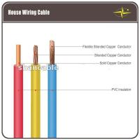 Wholesale single-core non-sheathed cables with rigid conductor 450/750V from china suppliers